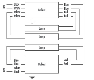 multiple fluorescent light wiring diagram light wiring diagrams, Wiring diagram