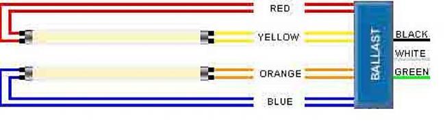 icecap ballast wiring diagram radio wiring diagram u2022 rh diagrambay today 3 Lamp Ballast Wiring Diagram T8 Ballast Wiring Diagram